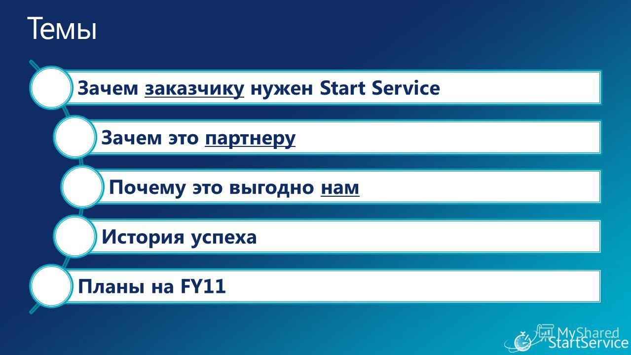 Темы Зачем заказчику нужен Start Service Зачем это партнеру Почему это выгодно нам История успеха Планы на FY11