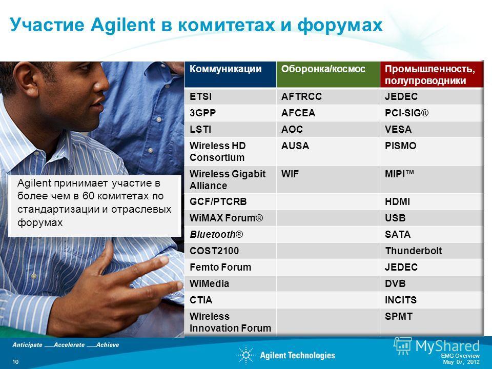 10 Участие Agilent в комитетах и форумах EMG Overview Agilent принимает участие в более чем в 60 комитетах по стандартизации и отраслевых форумах May 07, 2012