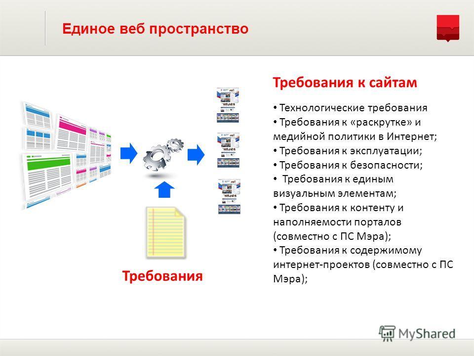 Единое веб пространство Требования к сайтам Технологические требования Требования к «раскрутке» и медийной политики в Интернет; Требования к эксплуатации; Требования к безопасности; Требования к единым визуальным элементам; Требования к контенту и на