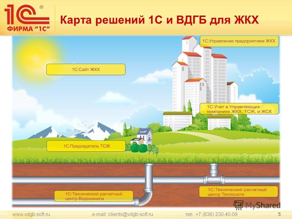 Карта решений 1С и ВДГБ для ЖКХ 5 www.vdgb-soft.ru e-mail: clients@vdgb-soft.ru тел. +7 (836) 230-40-09