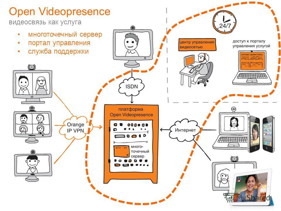 13 Open Videopresence видеосвязь как услуга многоточечный сервер портал управления служба поддержки