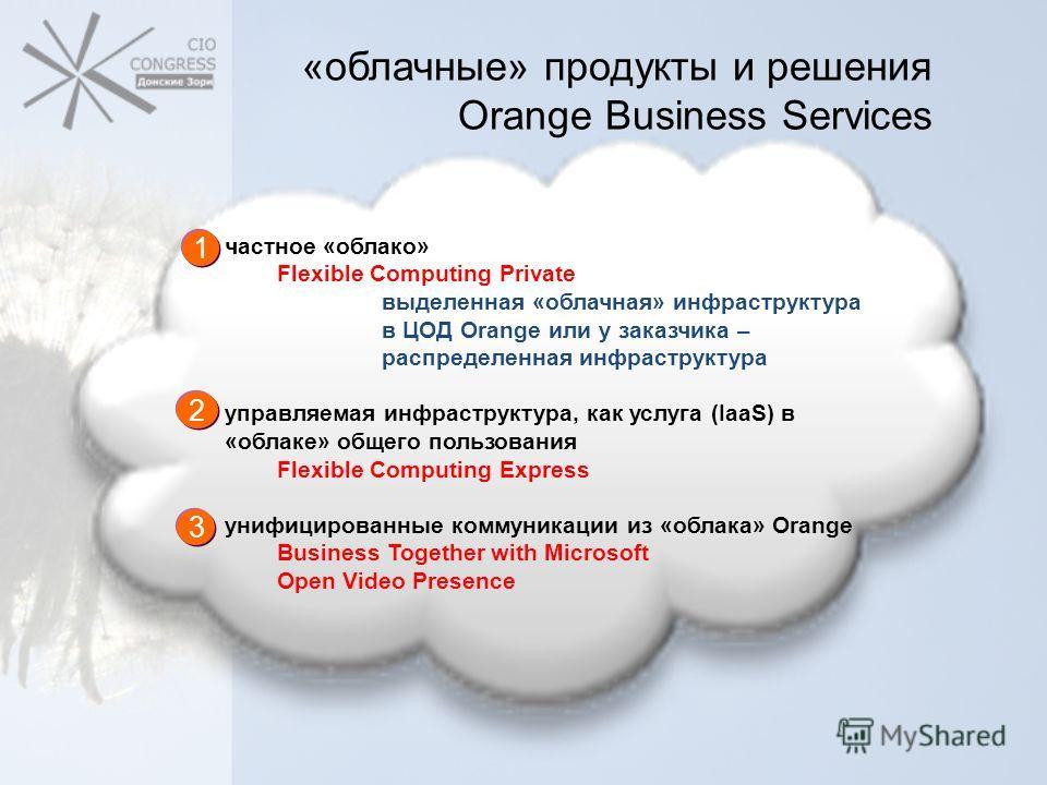 «облачные» продукты и решения Orange Business Services частное «облако» Flexible Computing Private выделенная «облачная» инфраструктура в ЦОД Orange или у заказчика – распределенная инфраструктура управляемая инфраструктура, как услуга (IaaS) в «обла