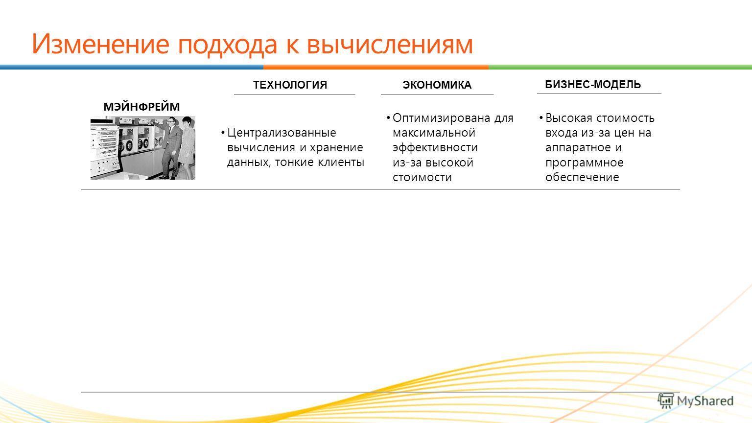 презентация коммерческого отдела