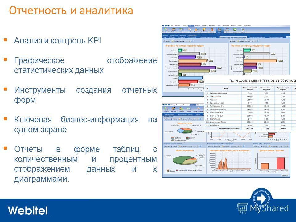 Анализ и контроль KPI Графическое отображение статистических данных Инструменты создания отчетных форм Ключевая бизнес-информация на одном экране Отчеты в форме таблиц с количественным и процентным отображением данных и х диаграммами. Отчетность и ан