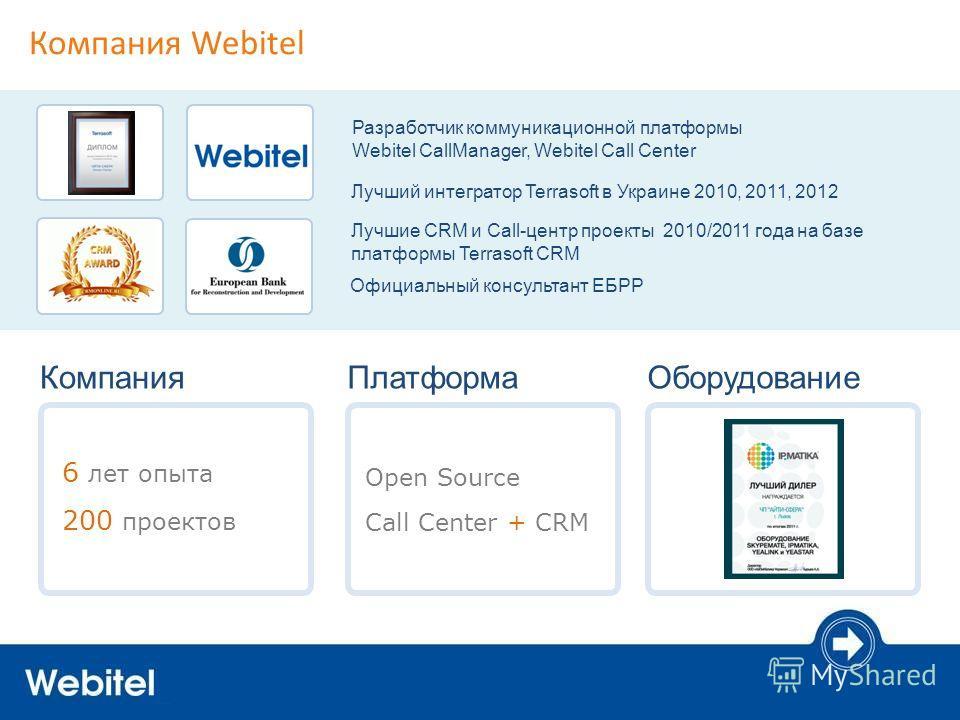 Компания Webitel Лучший интегратор Terrasoft в Украине 2010, 2011, 2012 Разработчик коммуникационной платформы Webitel CallManager, Webitel Call Center Лучшие CRM и Call-центр проекты 2010/2011 года на базе платформы Terrasoft CRM Официальный консуль