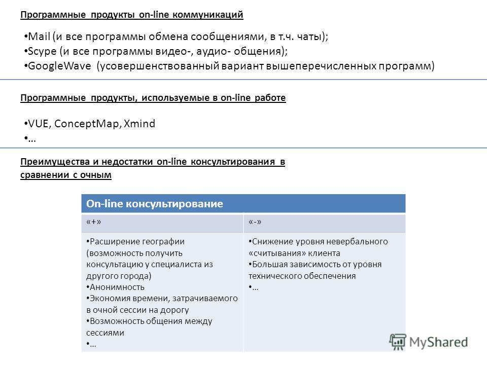 Программные продукты on-line коммуникаций Mail (и все программы обмена сообщениями, в т.ч. чаты); Scype (и все программы видео-, аудио- общения); GoogleWave (усовершенствованный вариант вышеперечисленных программ) Программные продукты, используемые в