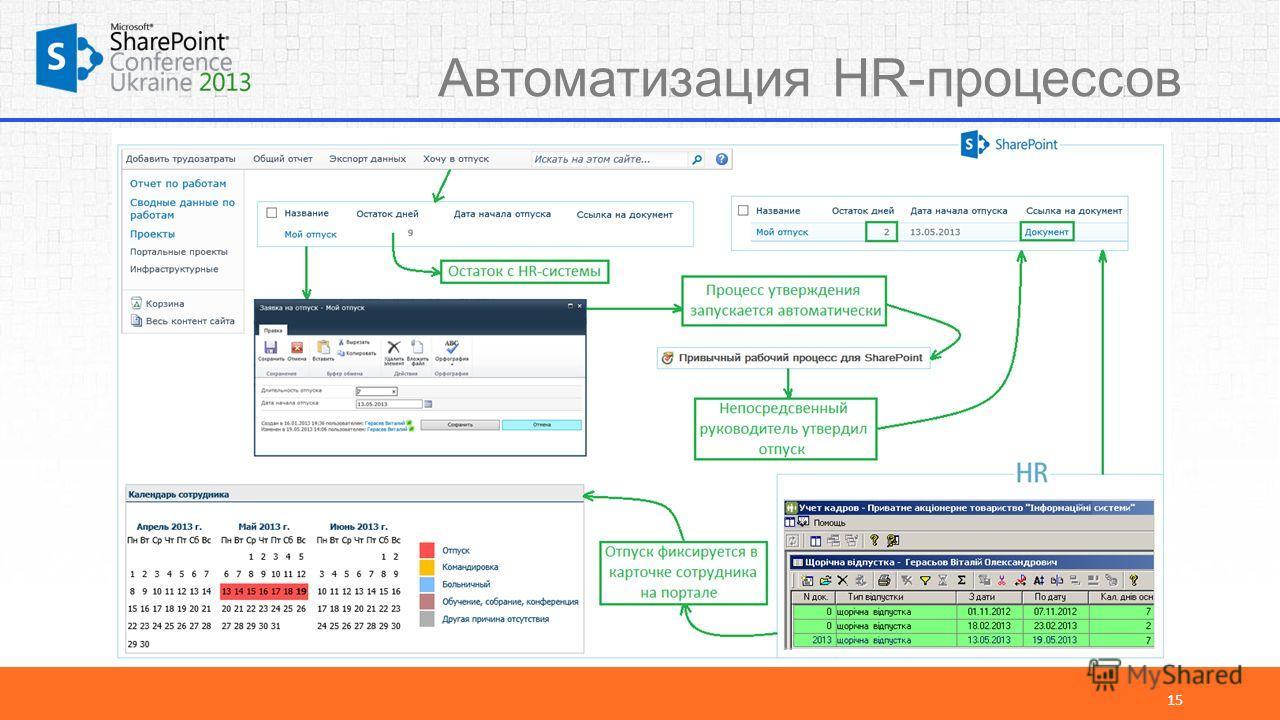 Автоматизация HR-процессов 15