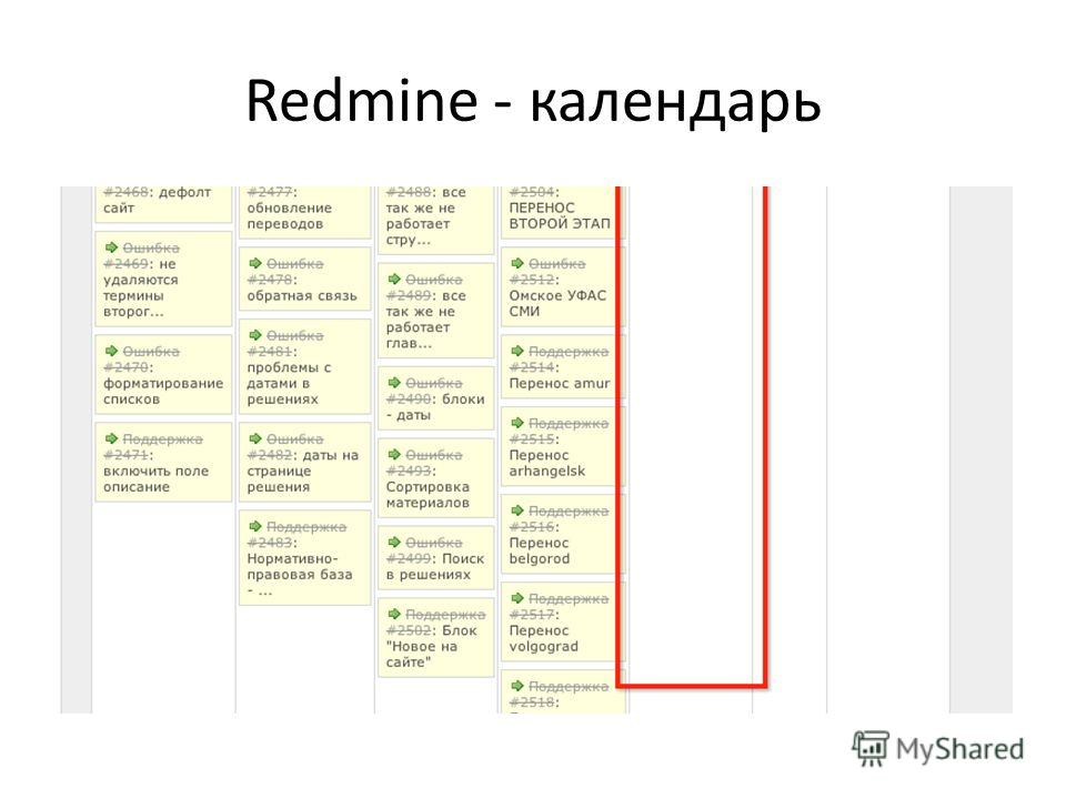 Redmine - календарь