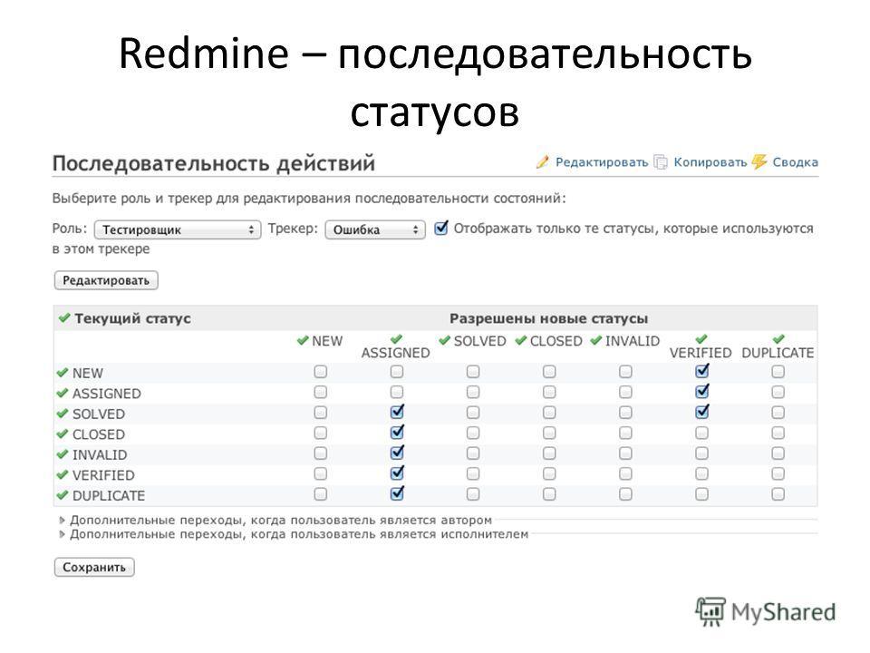 Redmine – последовательность статусов