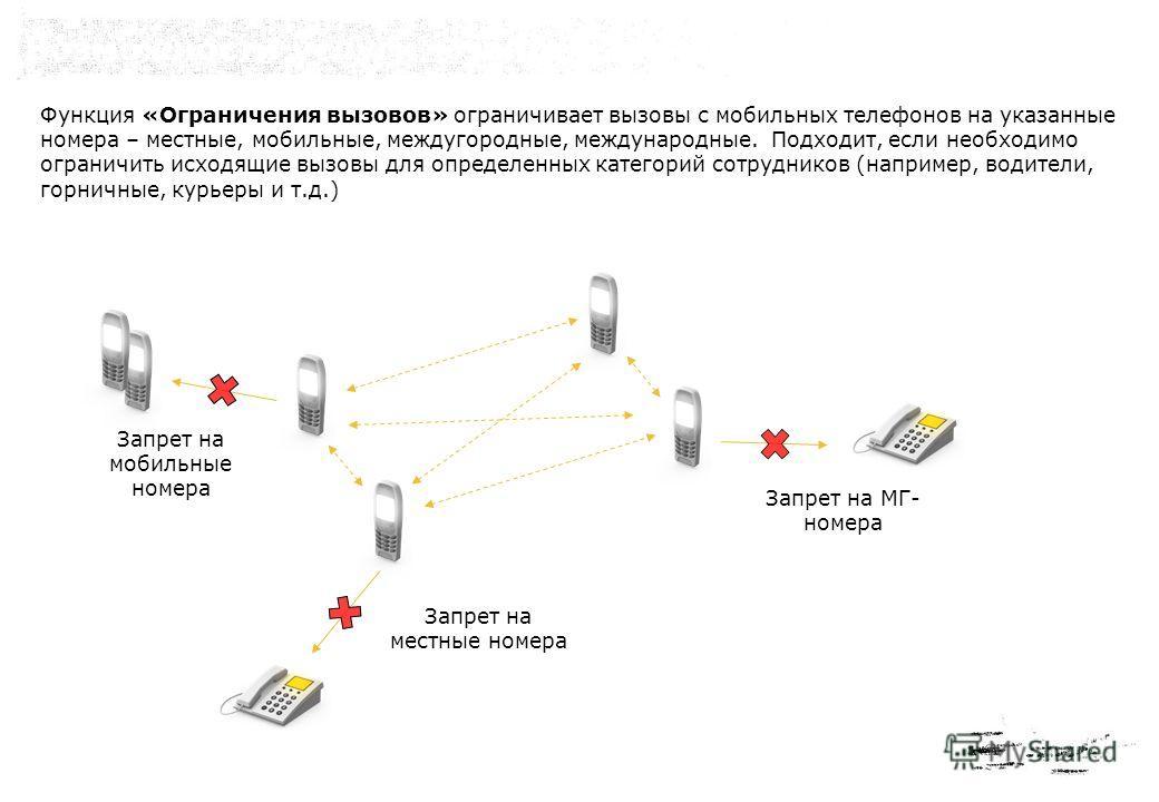 Возможности услуги – профили переадресации Функция «Профили переадресации» позволяет интеллектуально распределять (в том числе запрещать) входящие звонки на мобильные телефоны, подключенные к услуге. Профиль «На работе» 09.00-18.00 (903) 255-1111 Про