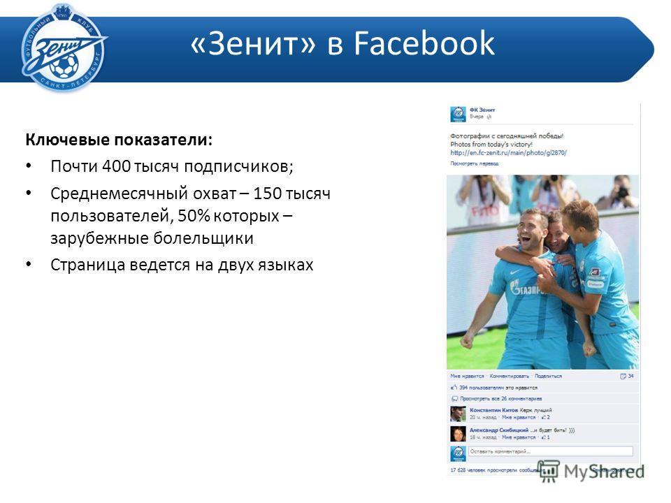 «Зенит» в Facebook Ключевые показатели: Почти 400 тысяч подписчиков; Среднемесячный охват – 150 тысяч пользователей, 50% которых – зарубежные болельщики Страница ведется на двух языках