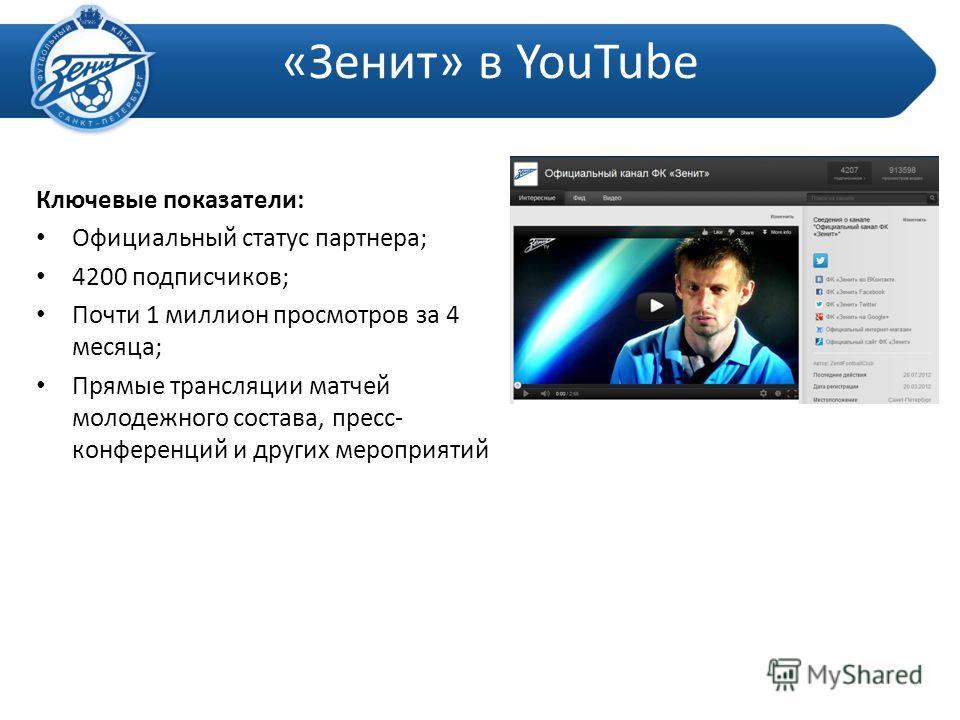 «Зенит» в YouTube Ключевые показатели: Официальный статус партнера; 4200 подписчиков; Почти 1 миллион просмотров за 4 месяца; Прямые трансляции матчей молодежного состава, пресс- конференций и других мероприятий