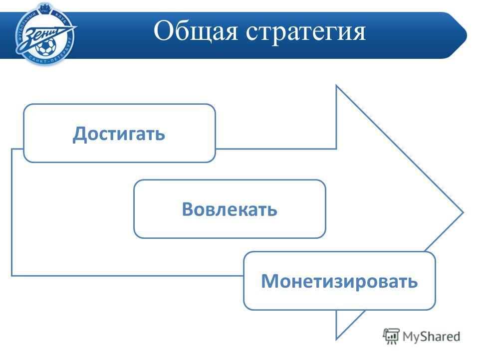 Общая стратегия Достигать Вовлекать Монетизировать