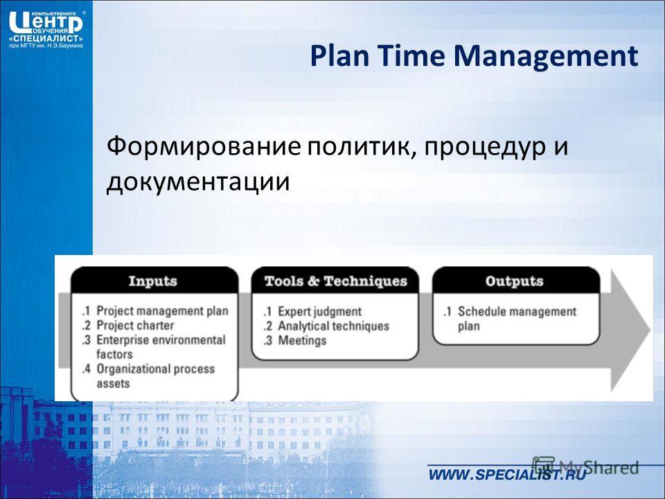 Plan Time Management Формирование политик, процедур и документации