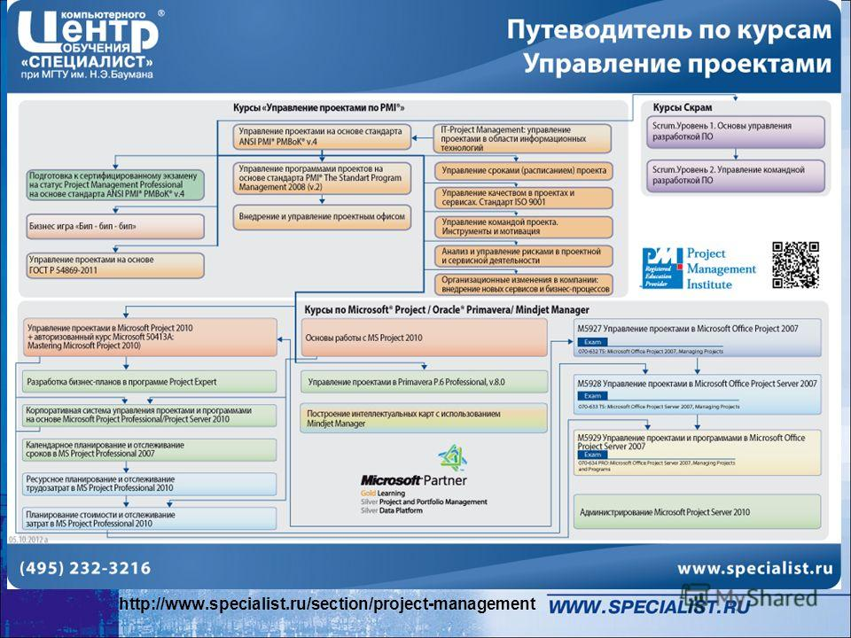 http://www.specialist.ru/section/project-management