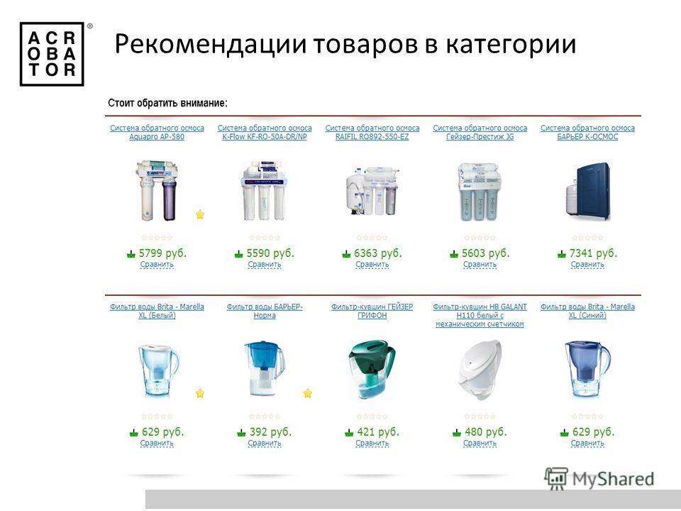 Рекомендации товаров в категории