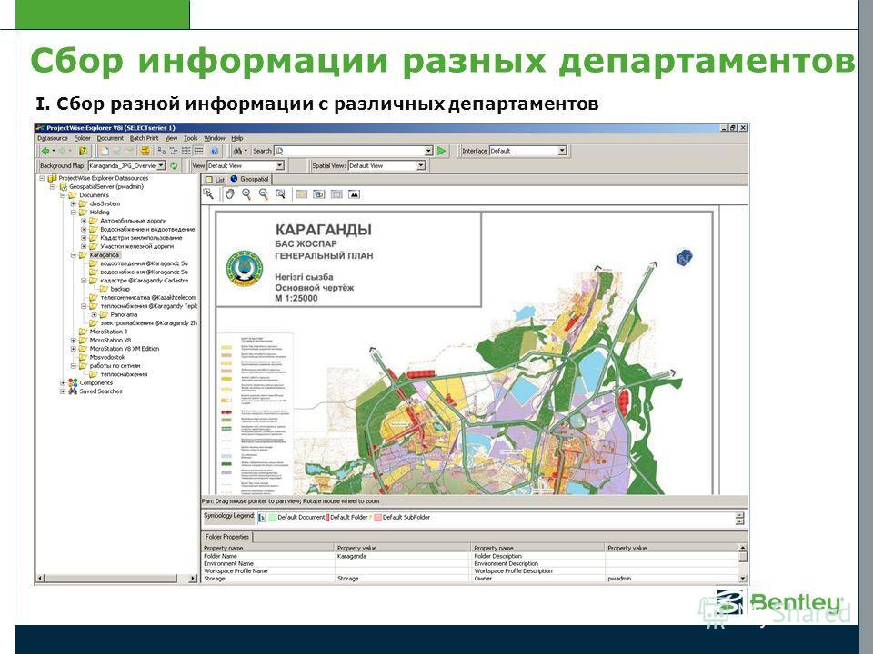 Сбор информации разных департаментов I. Сбор разной информации с различных департаментов