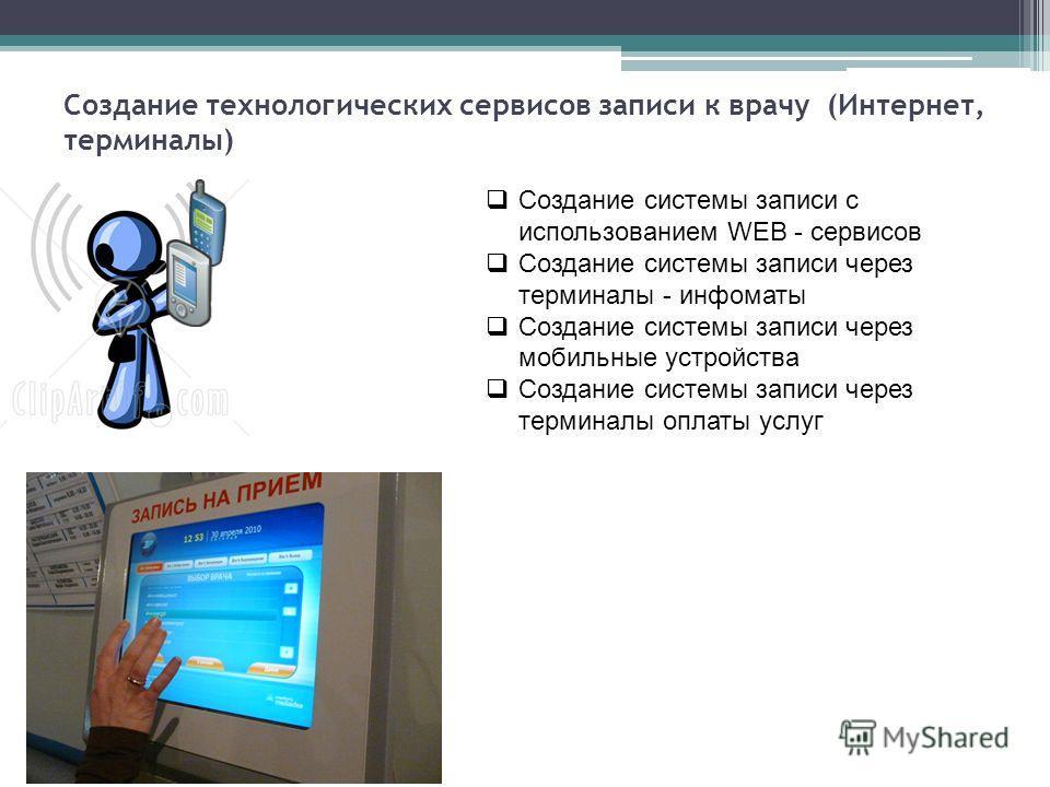 Создание технологических сервисов записи к врачу (Интернет, терминалы) Создание системы записи с использованием WEB - сервисов Создание системы записи через терминалы - инфоматы Создание системы записи через мобильные устройства Создание системы запи