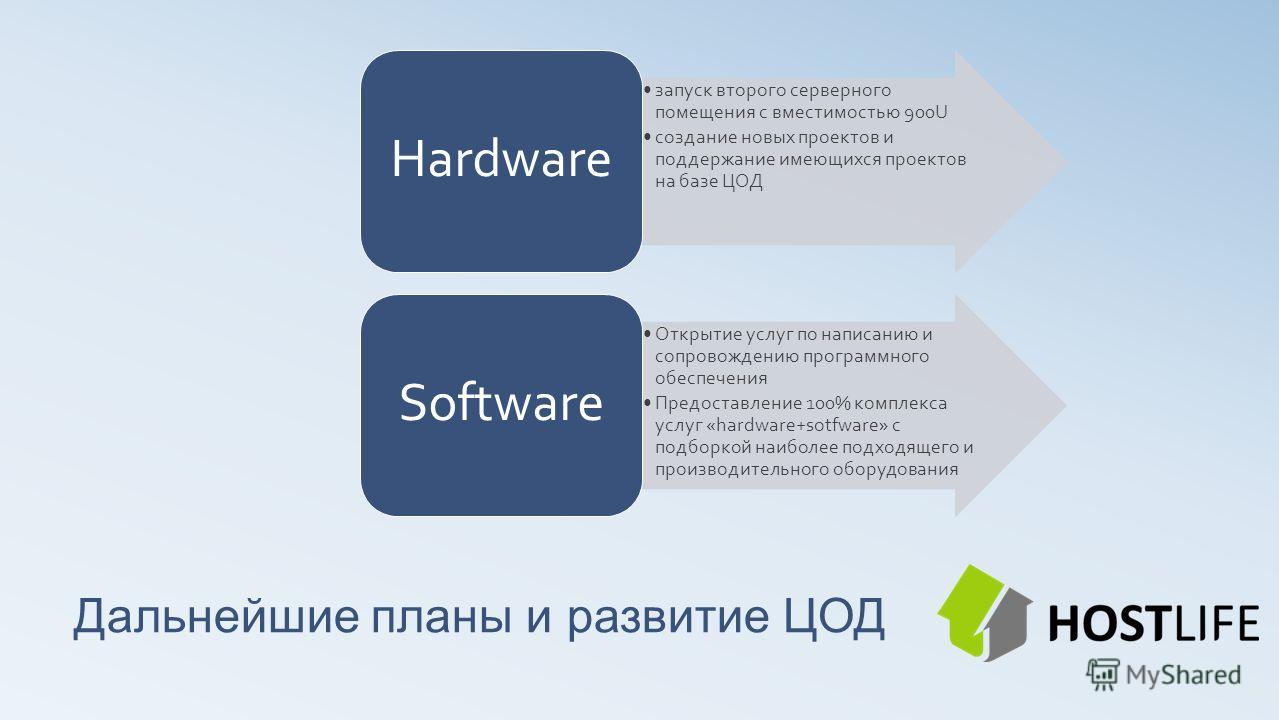 Дальнейшие планы и развитие ЦОД запуск второго серверного помещения с вместимостью 900U создание новых проектов и поддержание имеющихся проектов на базе ЦОД Hardware Открытие услуг по написанию и сопровождению программного обеспечения Предоставление