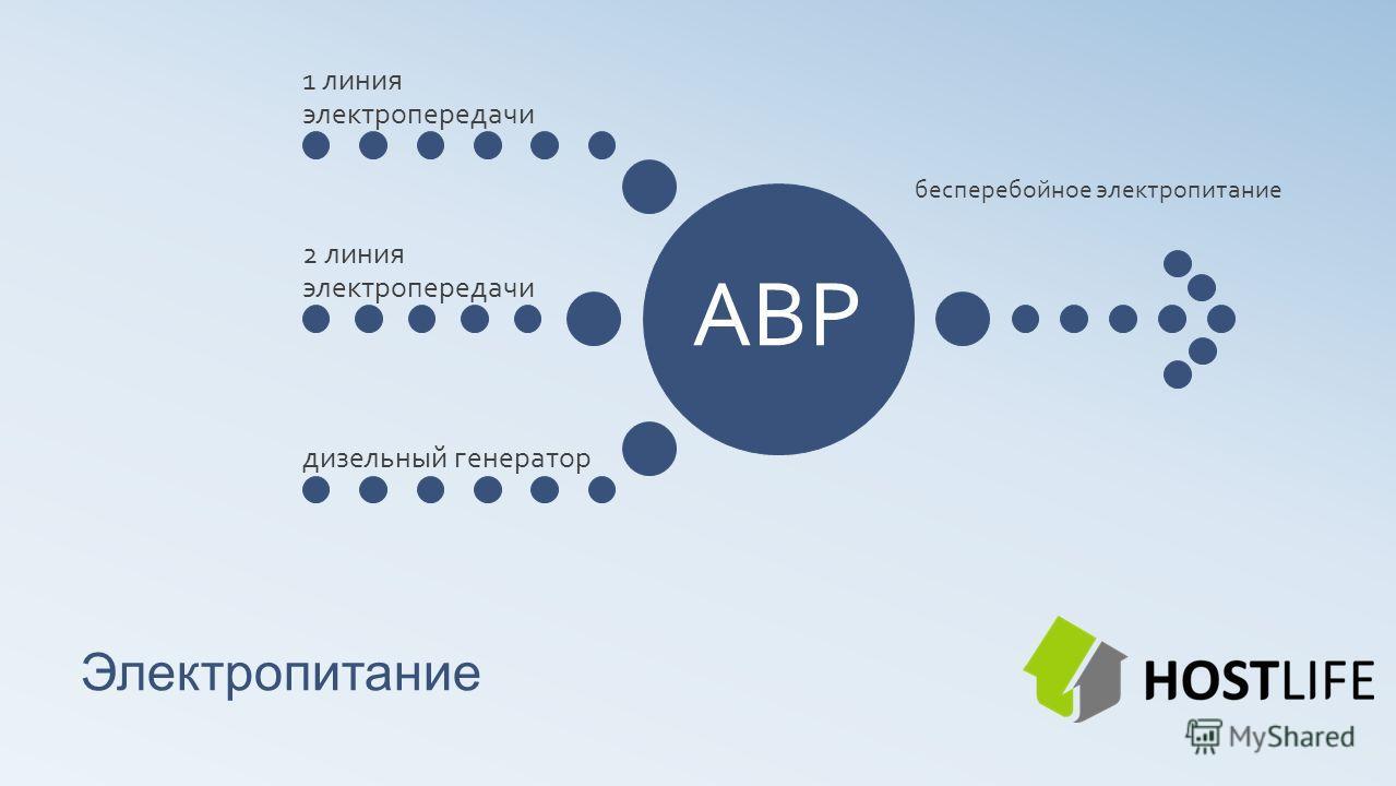 Электропитание АВР 1 линия электропередачи 2 линия электропередачи дизельный генератор бесперебойное электропитание