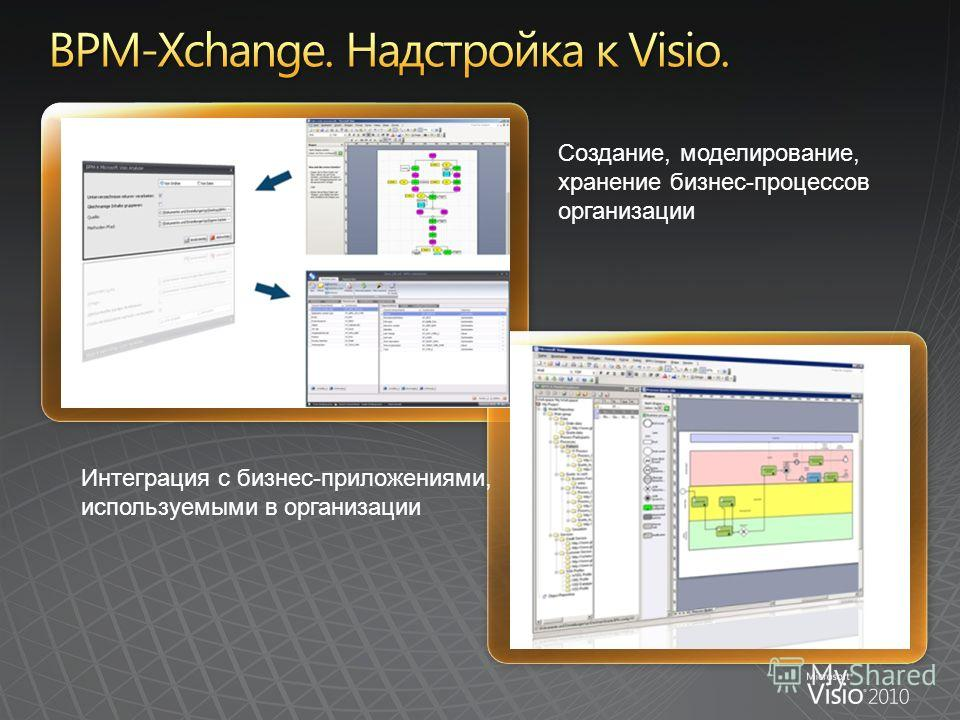 Sample Fill Создание, моделирование, хранение бизнес-процессов организации Интеграция с бизнес-приложениями, используемыми в организации