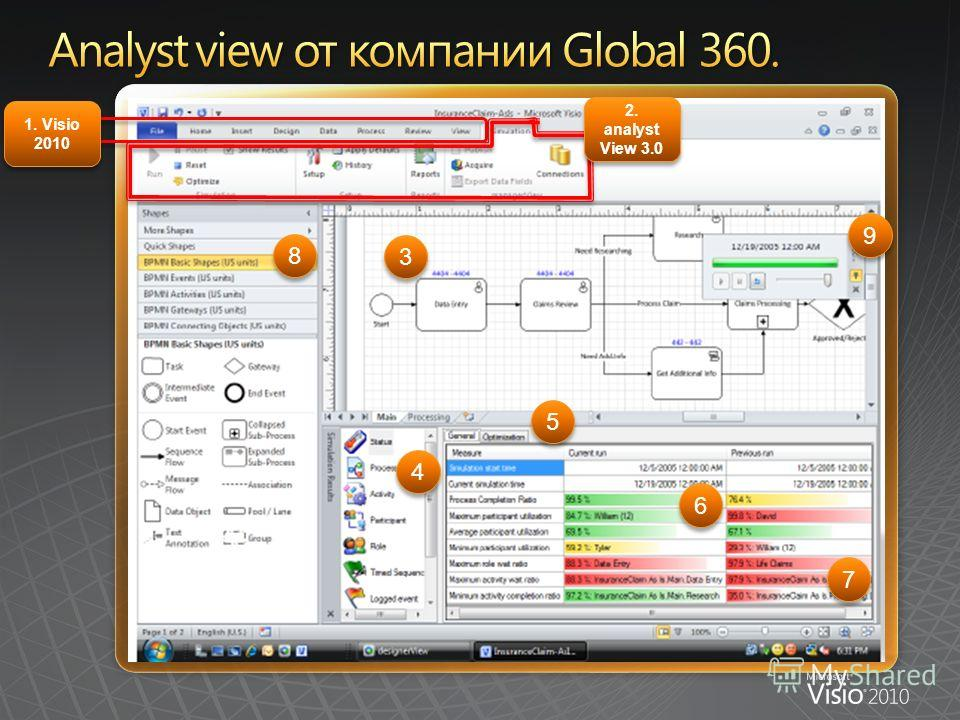 Sample Fill 4 4 7 7 6 6 3 3 5 5 8 8 9 9 1. Visio 2010 2. analyst View 3.0 2. analyst View 3.0
