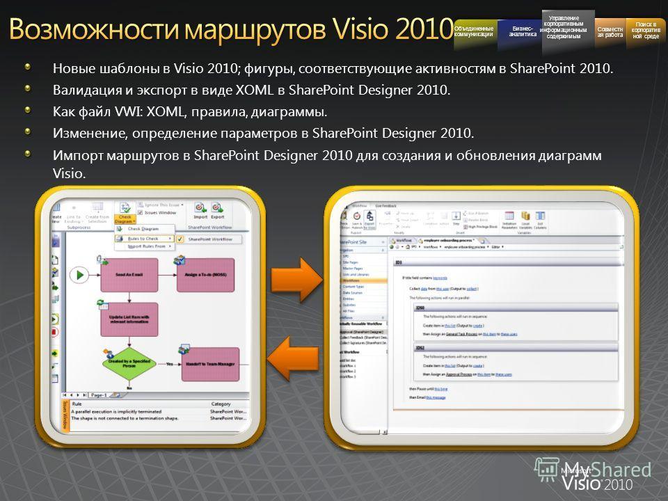 Новые шаблоны в Visio 2010; фигуры, соответствующие активностям в SharePoint 2010. Валидация и экспорт в виде XOML в SharePoint Designer 2010. Как файл VWI: XOML, правила, диаграммы. Изменение, определение параметров в SharePoint Designer 2010. Импор