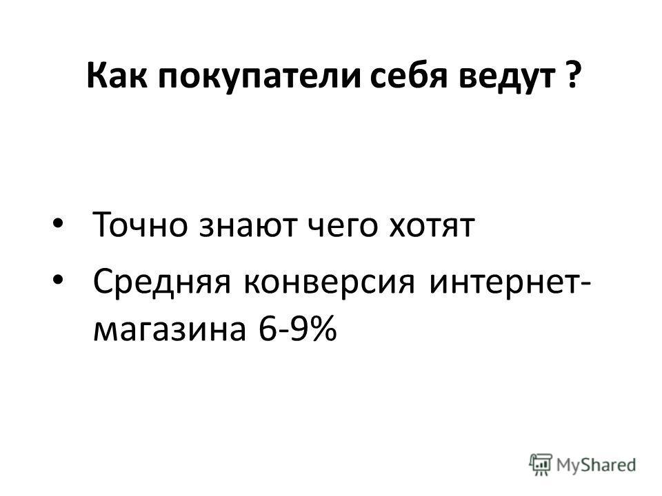 Как покупатели себя ведут ? Точно знают чего хотят Средняя конверсия интернет- магазина 6-9%
