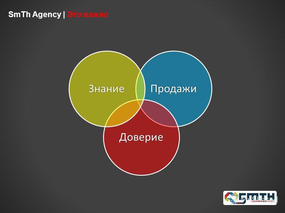 Продажи Доверие Знание SmTh Agency | Это важно