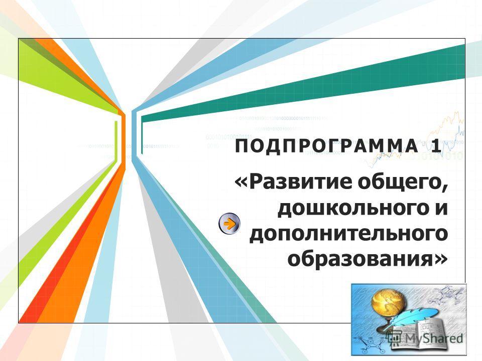 L/O/G/O www.themegallery.com «Развитие общего, дошкольного и дополнительного образования» ПОДПРОГРАММА 1