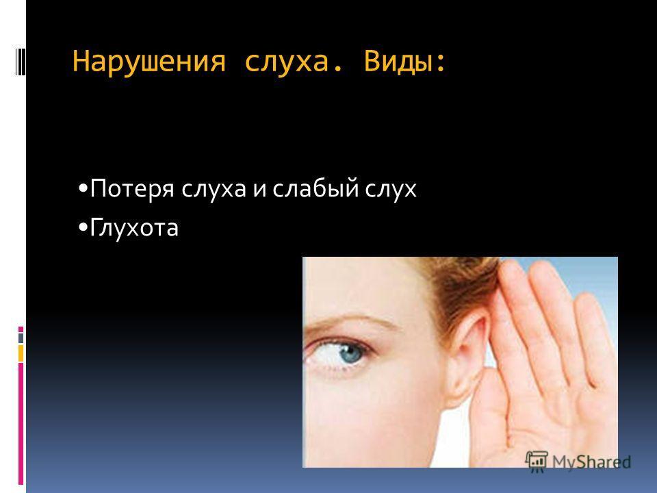 Технологии специальных возможностей используются при нарушениях: слухазрения речи