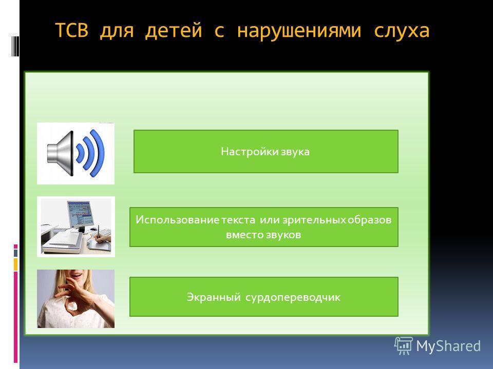 Нарушения слуха. Виды: Потеря слуха и слабый слух Глухота