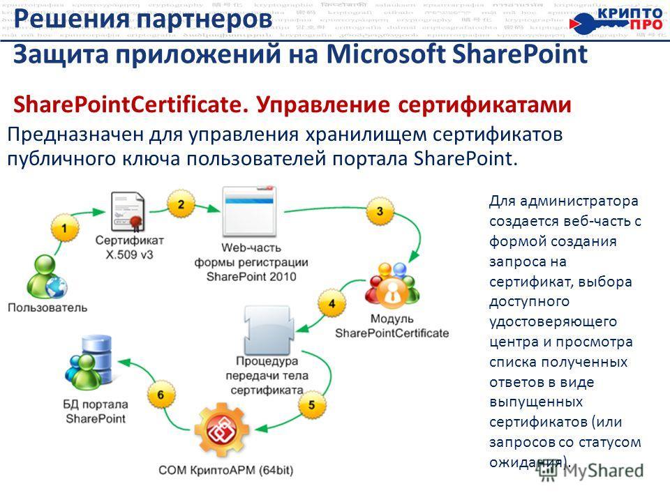 Предназначен для управления хранилищем сертификатов публичного ключа пользователей портала SharePoint. Решения партнеров Защита приложений на Microsoft SharePoint SharePointCertificate. Управление сертификатами Для администратора создается веб-часть