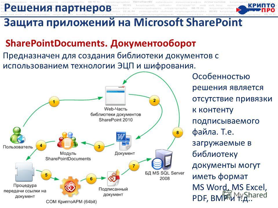 Предназначен для создания библиотеки документов с использованием технологии ЭЦП и шифрования. Решения партнеров Защита приложений на Microsoft SharePoint SharePointDocuments. Документооборот Особенностью решения является отсутствие привязки к контент