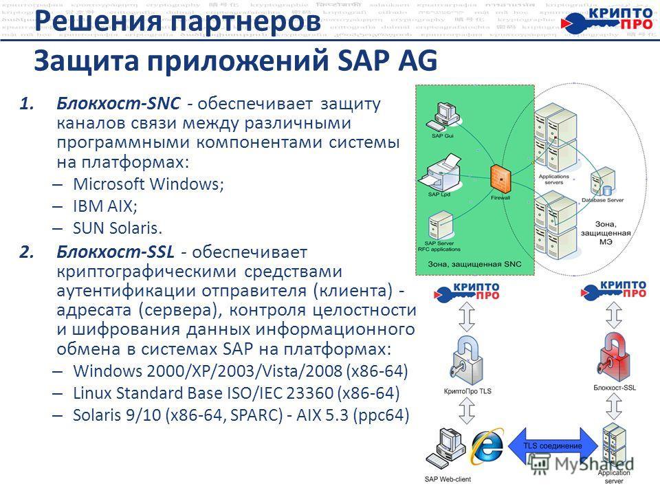 1.Блокхост-SNC - обеспечивает защиту каналов связи между различными программными компонентами системы на платформах: – Microsoft Windows; – IBM AIX; – SUN Solaris. 2.Блокхост-SSL - обеспечивает криптографическими средствами аутентификации отправителя