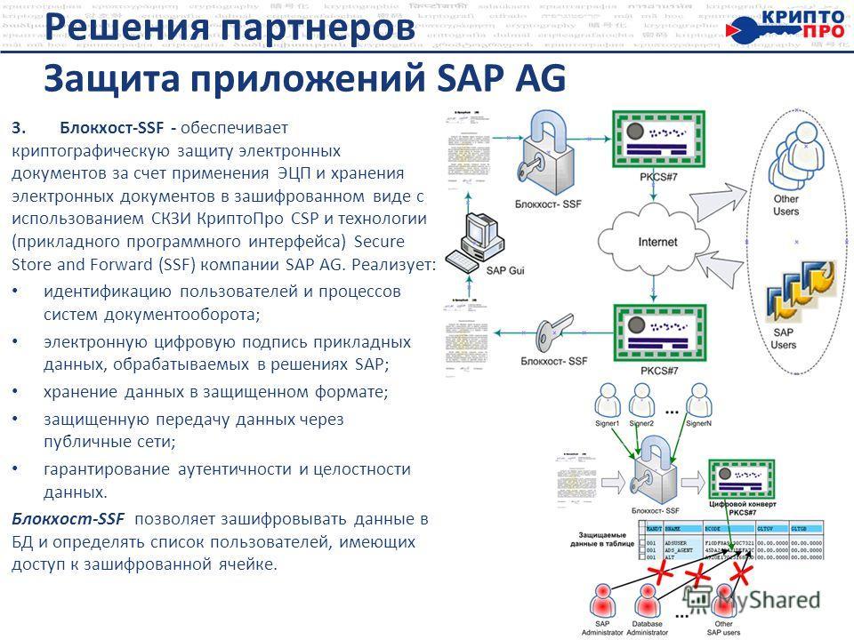 3.Блокхост-SSF - обеспечивает криптографическую защиту электронных документов за счет применения ЭЦП и хранения электронных документов в зашифрованном виде с использованием СКЗИ КриптоПро CSP и технологии (прикладного программного интерфейса) Secure