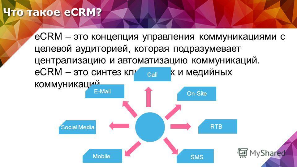 Что такое eCRM? eCRM – это концепция управления коммуникациями с целевой аудиторией, которая подразумевает централизацию и автоматизацию коммуникаций. eCRM – это синтез клиентских и медийных коммуникаций. Social Media On-Site E-Mail Mobile SMS RTB Ca