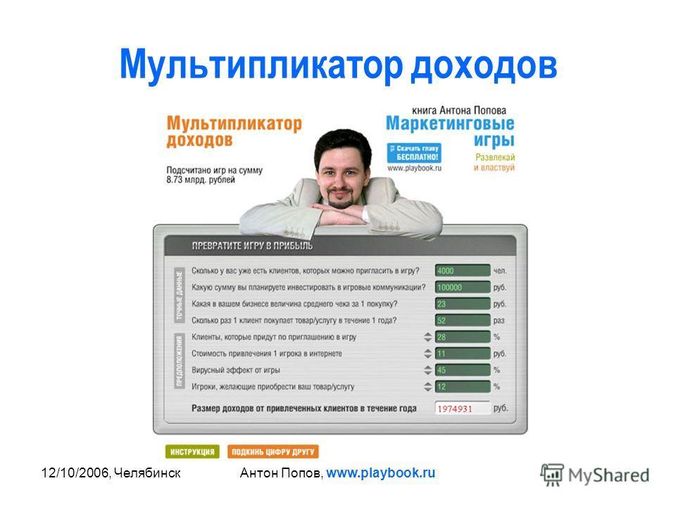 12/10/2006, ЧелябинскАнтон Попов, www.playbook.ru Мультипликатор доходов