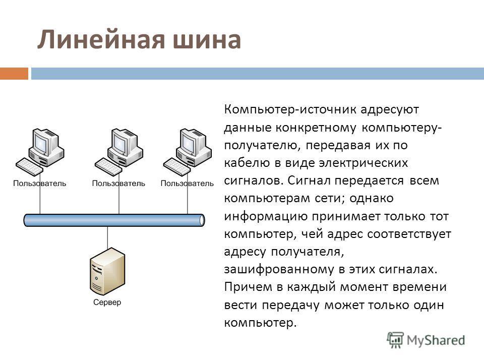 Линейная шина Компьютер-источник адресуют данные конкретному компьютеру- получателю, передавая их по кабелю в виде электрических сигналов. Сигнал передается всем компьютерам сети; однако информацию принимает только тот компьютер, чей адрес соответств