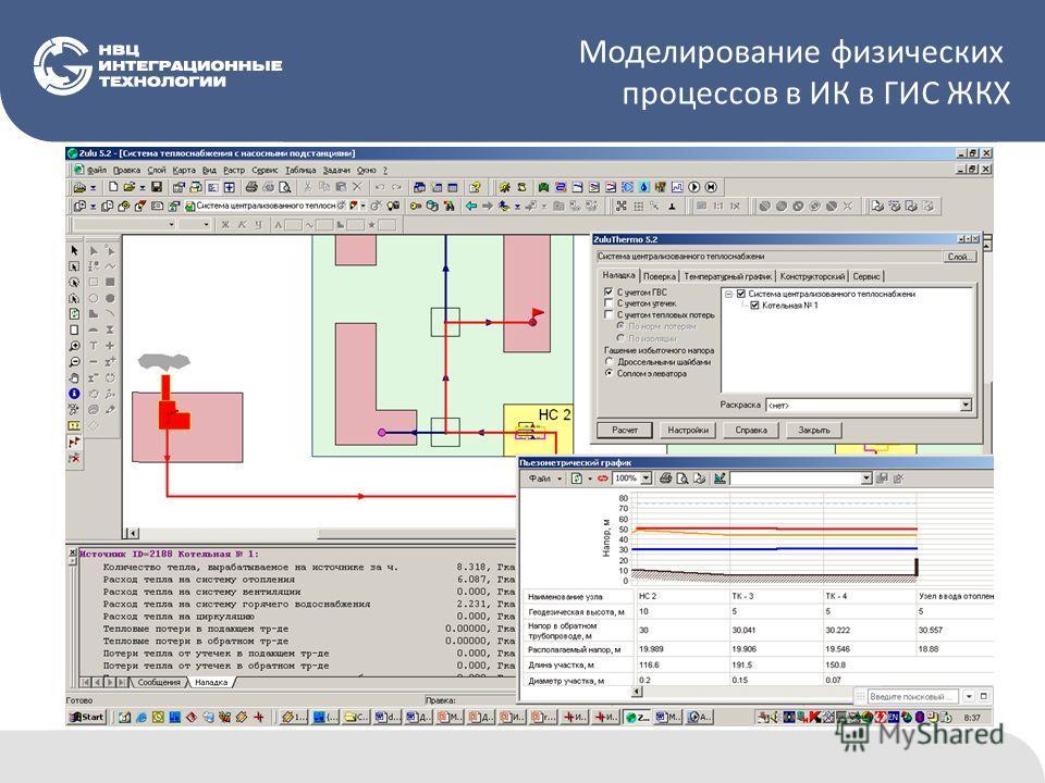 Моделирование физических процессов в ИК в ГИС ЖКХ