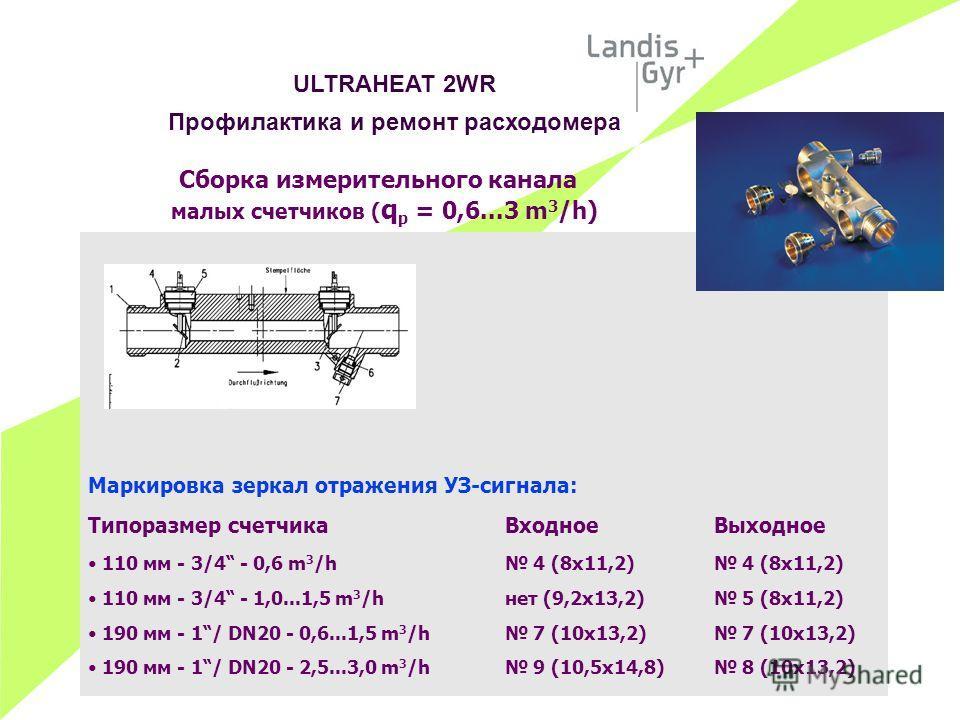 Сборка измерительного канала малых счетчиков ( q p = 0,6...3 m 3 /h) Маркировка зеркал отражения УЗ-сигнала: Типоразмер счетчика ВходноеВыходное 110 мм - 3/4 - 0,6 m 3 /h 4 (8х11,2) 4 (8х11,2) 110 мм - 3/4 - 1,0...1,5 m 3 /hнет (9,2х13,2) 5 (8х11,2)