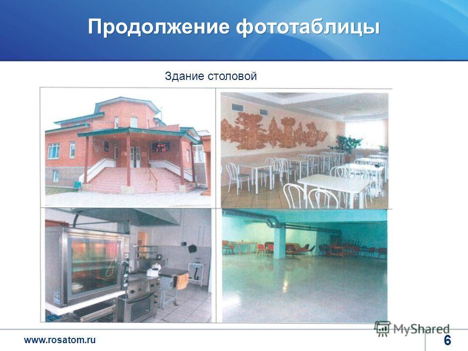 www.rosatom.ru Продолжение фототаблицы 6 Здание столовой