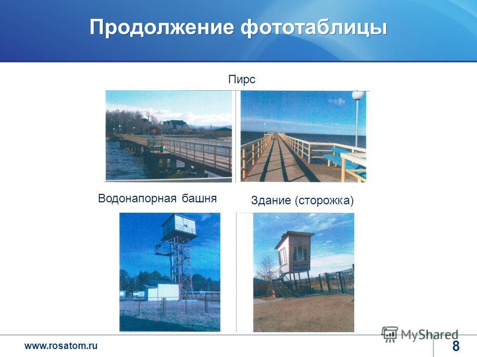www.rosatom.ru Продолжение фототаблицы 8 Пирс Водонапорная башня Здание (сторожка)