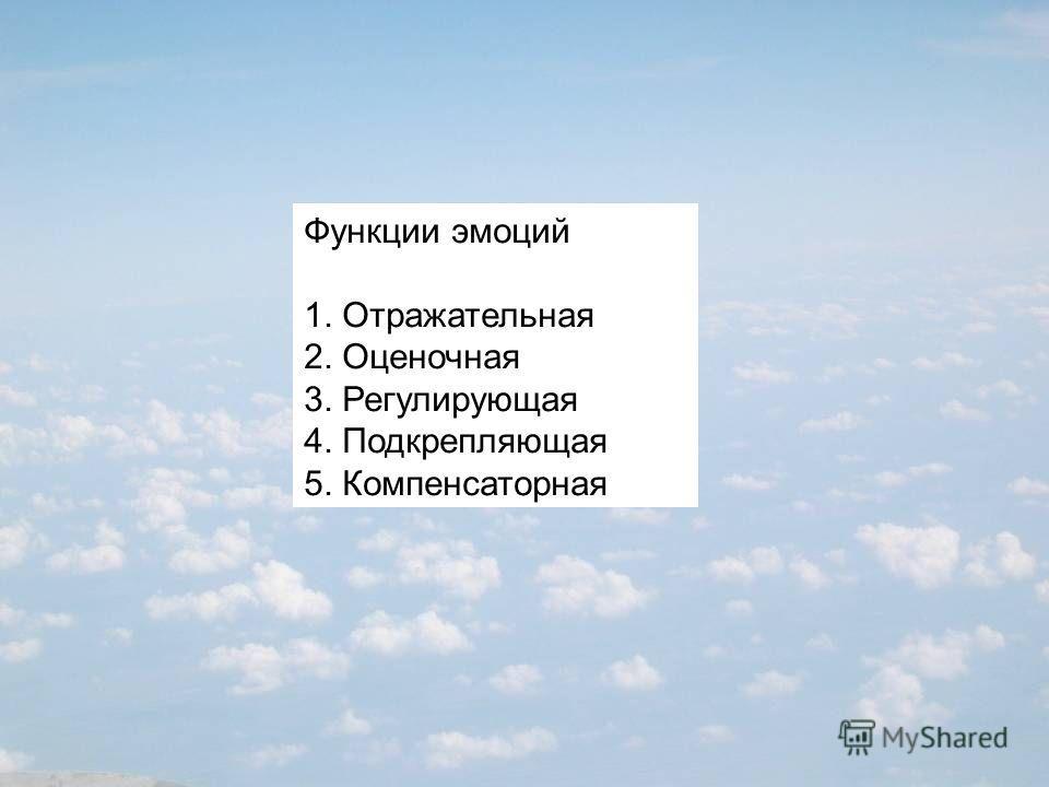 Функции эмоций 1. Отражательная 2. Оценочная 3. Регулирующая 4. Подкрепляющая 5. Компенсаторная