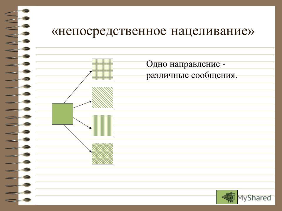 «непосредственное нацеливание» Одно направление - различные сообщения.