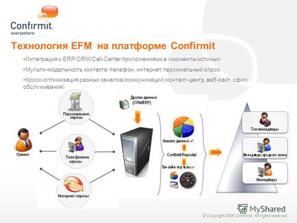 © Copyright 2009 Confirmit. All rights reserved. Технология EFM на платформе Confirmit Интеграция с ERP/CRM/Call-Center приложениями в «моменты истины» Мульти-модальность контакта -телефон, интернет, персональный опрос Кросс-оптимизация разных канало