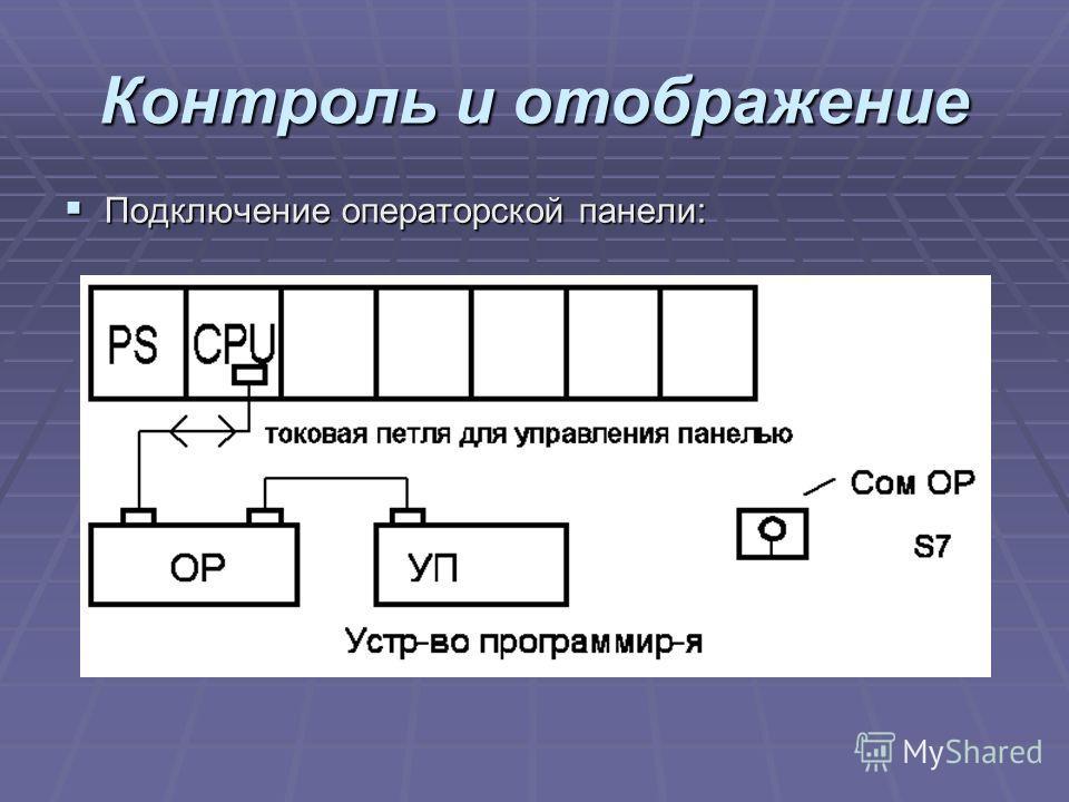 Контроль и отображение Подключение операторской панели: Подключение операторской панели: