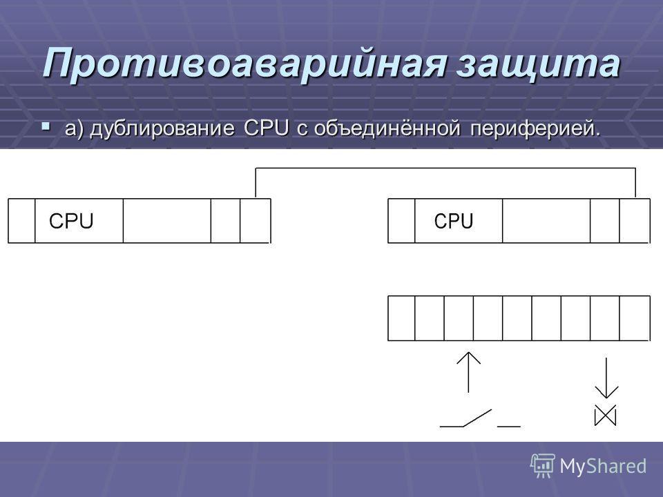 Противоаварийная защита а) дублирование CPU c объединённой периферией. а) дублирование CPU c объединённой периферией.