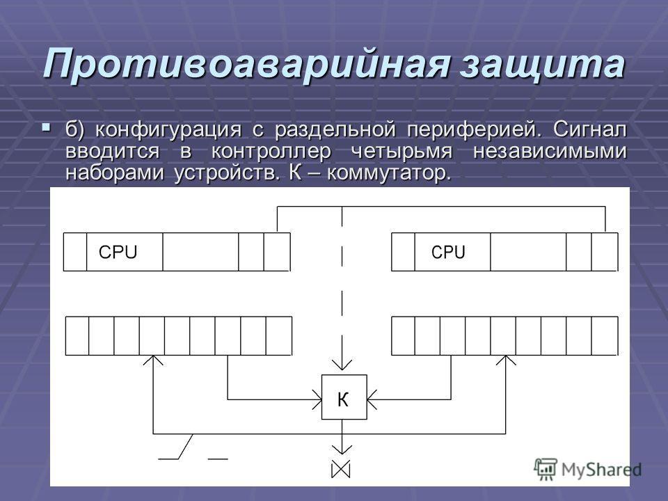 Противоаварийная защита б) конфигурация с раздельной периферией. Сигнал вводится в контроллер четырьмя независимыми наборами устройств. К – коммутатор. б) конфигурация с раздельной периферией. Сигнал вводится в контроллер четырьмя независимыми набора