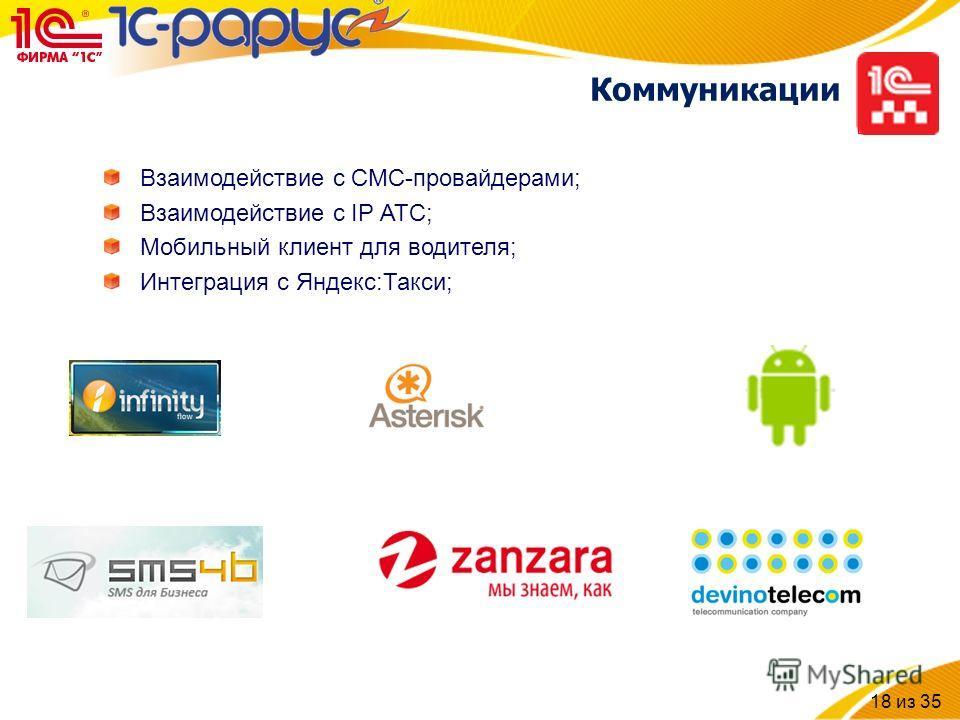 Иконка продукта Коммуникации Взаимодействие с СМС-провайдерами; Взаимодействие с IP АТС; Мобильный клиент для водителя; Интеграция с Яндекс:Такси; 18 из 35